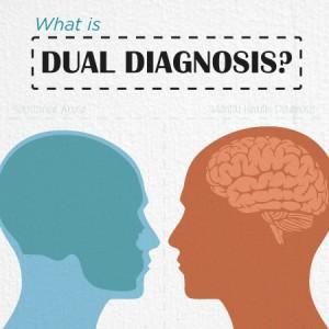 Dual-Diagnosis