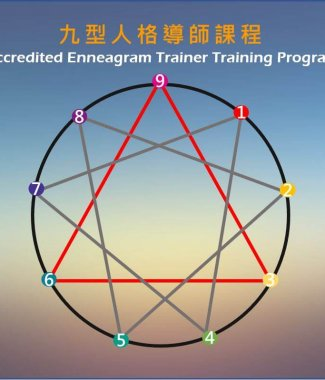 C2056 Accredited Enneagram Trainer Training Program (Class 2)